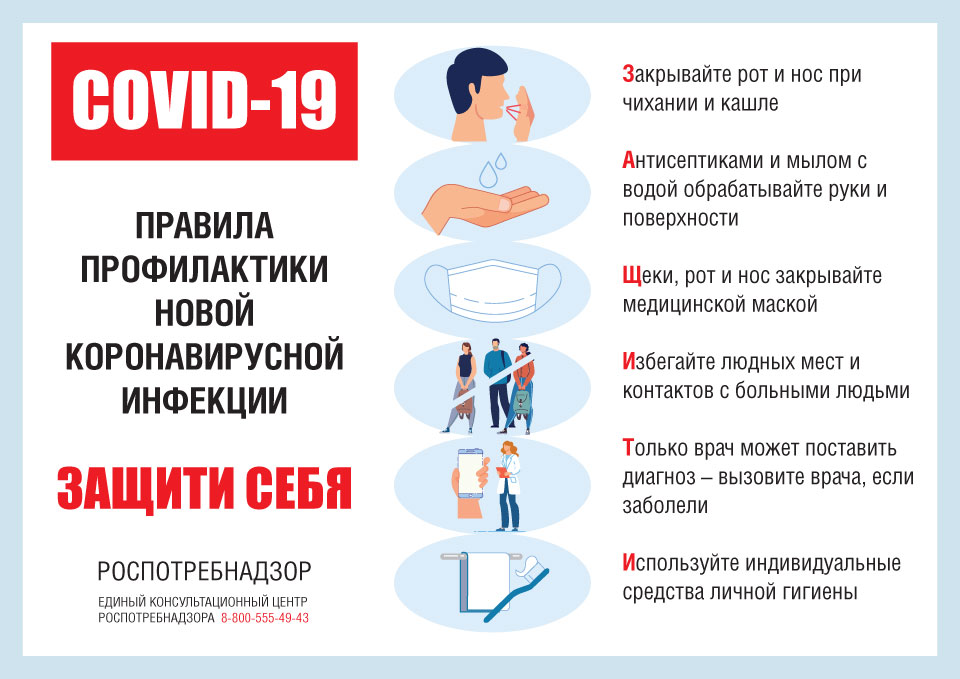 Меры профилактики против коронавирусной инфекции